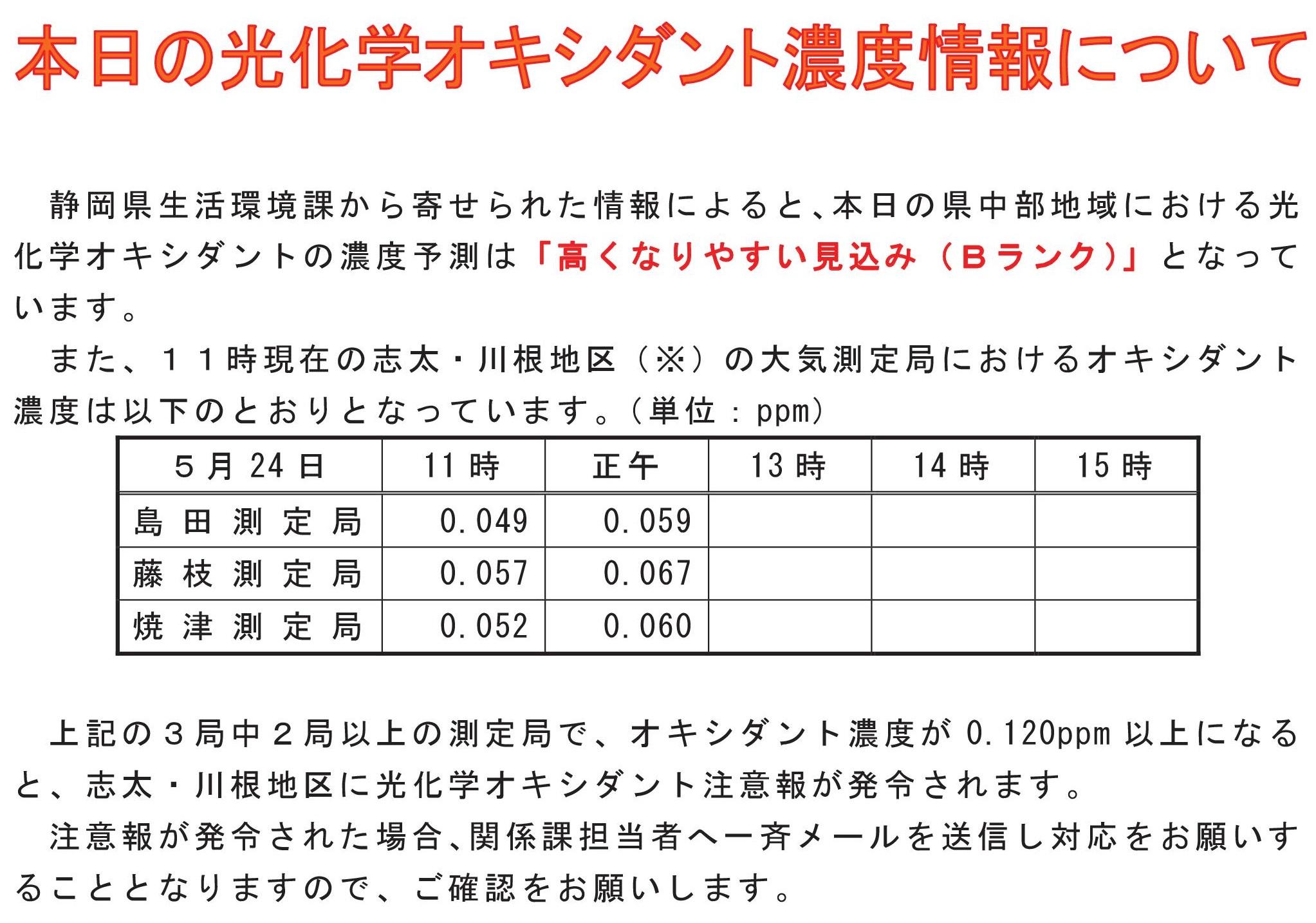 本日の大気汚染(オキシダント)情報
