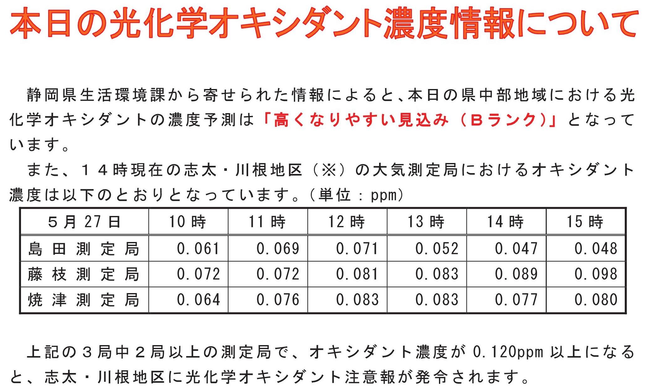 本日の大気汚染(オキシダント)情報0527