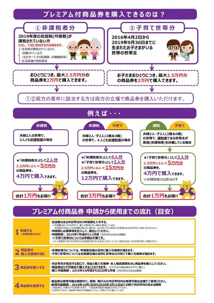 プレ付商品券-002