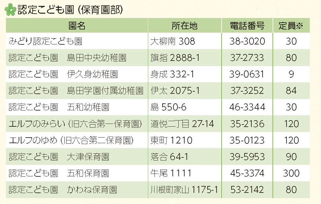 広報しまだ8月号 (新入園児募集)_ページ_2 - コピー (2)